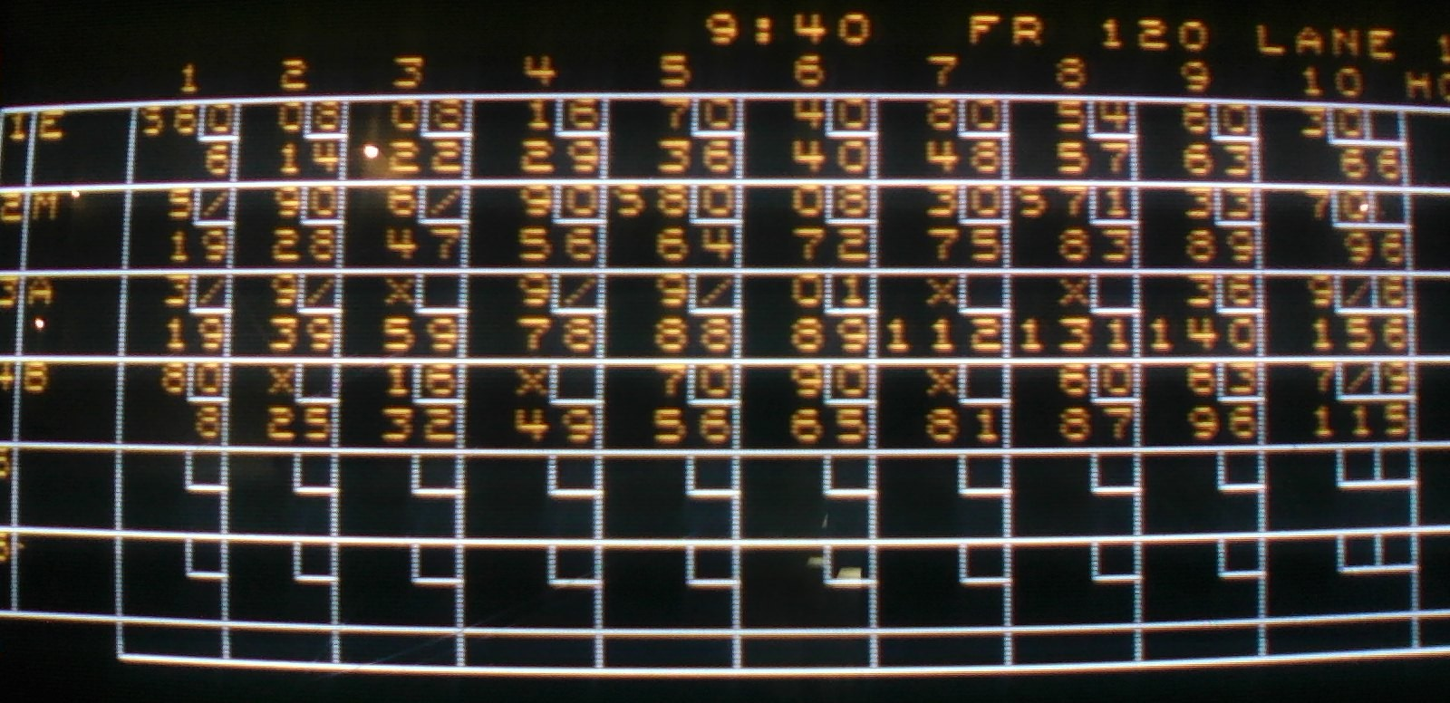 Bowling The Best Game of My Life…With Proof! | Sunny.fm – Marquette ...